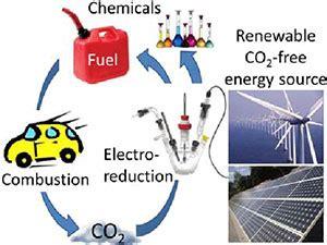 Alternative fuel research paper pdf - brushedinteriorscom